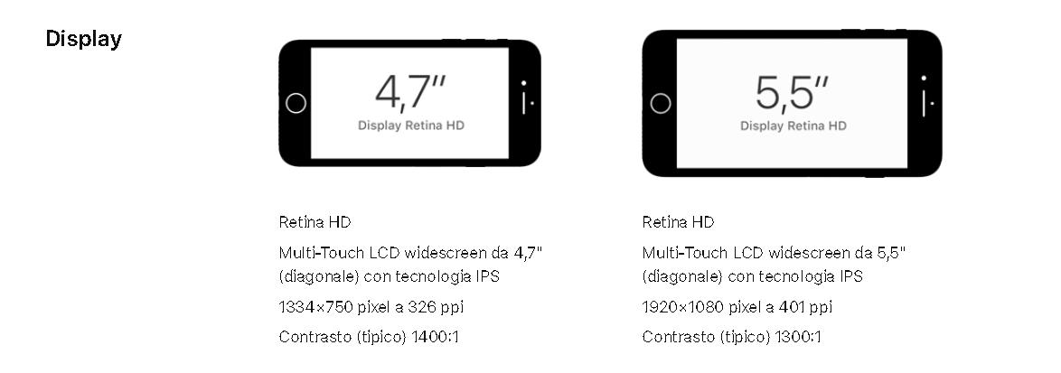 iphone-8_plus-1 Apple presenta iPhone 8, iPhone 8 Plus