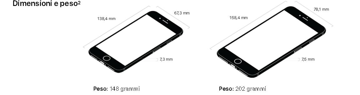 iphone-8_plus Apple presenta iPhone 8, iPhone 8 Plus
