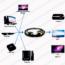 Guida all'uso di cavi VGA, DVI, HDMI e Displayport