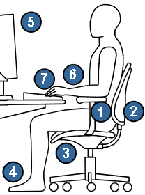 sedie-ufficio-ergonomiche-1 Le migliori sedie da ufficio ergonomiche, guida descrizioni e prezzi