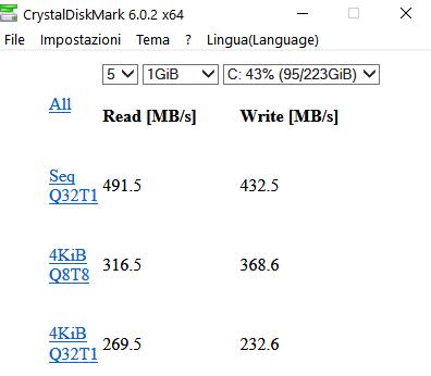 benchmark-kingdian-s280-1-e1542104343549 Recensione KingDian 240GB Sata III, l'ssd più economico