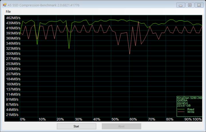 benchmark-kingdian-s280-2-720x462 Recensione KingDian 240GB Sata III, l'ssd più economico