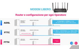 Guida Completa modem libero: come scegliere e configurare il router