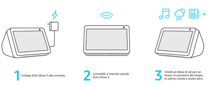 eco-show-5-spec-3-720x298 Offerta Echo Show 5 a 89,99€ e acquistandone 2 risparmi 25 €