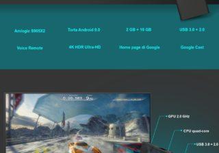 Mecool-KM9Pro-1-320x224 Scheda tecnica Mecool KM9Pro, Box TV Google