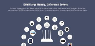 Xiaomi-Mi-4A-Edizione-Gigabit-Router-6-320x156 Xiaomi Mi 4A 35.99€ in offerta lampo, Router Gigabit WiFi Dual Band