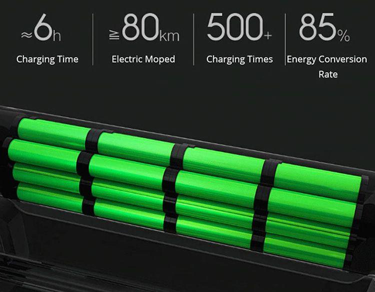 Xiaomi-HIMO-C20-8 Tutti i dettagli della bici elettrica Xiaomi HIMO C20, e-bike pieghevole da 80KM di autonomia