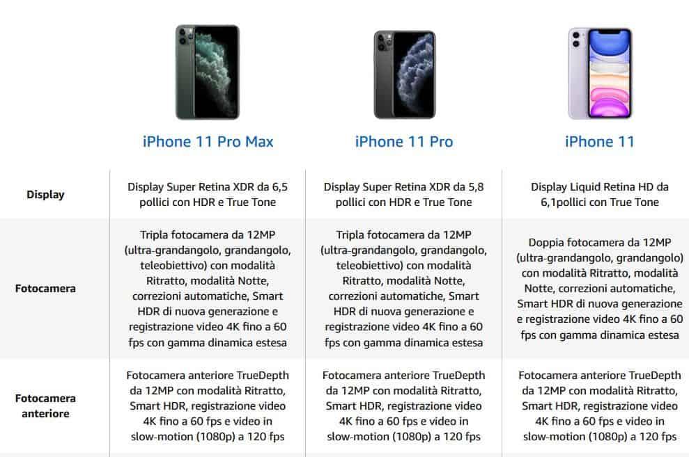 iPhone-11-vs-iPhone-11-Pro-vs-iPhone-11-Pro-Max-fotocamere iPhone 11 vs iPhone 11 Pro vs iPhone 11 Pro Max: tutte le differenze dei nuovi iPhone 2019