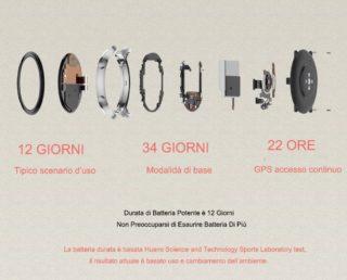 Codice-sconto-AMAZFIT-GTR-2-320x258 Codice sconto AMAZFIT GTR a 118€, lo smartwatch più elegante da 42/47mm
