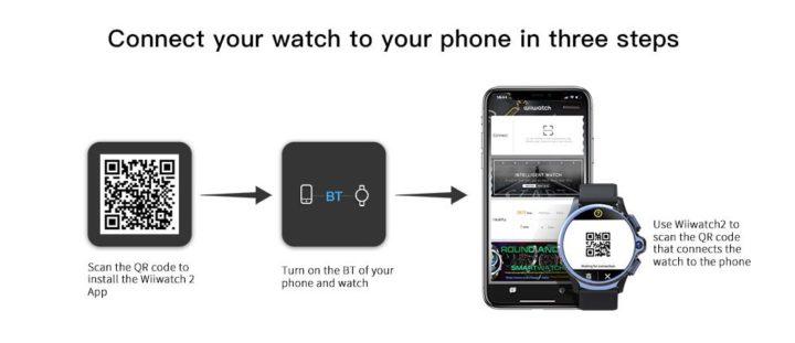 Offerta-KOSPET-Prime-12-720x311 Offerta KOSPET Prime a 137€, il Primo smartwatch con 2 fotocamere + 4G