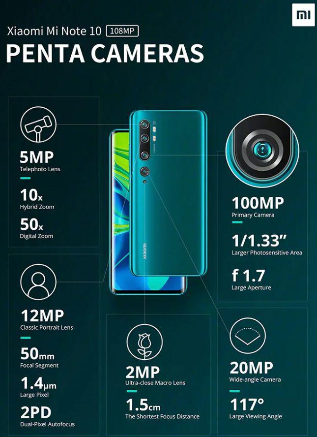 Codice-Sconto-Xiaomi-Mi-Note-10-6 Offerta Xiaomi Mi Note 10, il primo smartphone con 108MP Penta Camera
