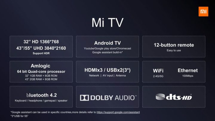 Codice-Sconto-Xiaomi-Mi-TV-4A-PRO-4-720x405 Codice Sconto Xiaomi Mi TV 4A PRO 32 a 209€, la Smart Tv Economica