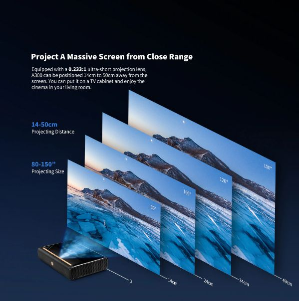Codice-Sconto-Xiaomi-WEMAX-L1668FCF-3 Codice Sconto Xiaomi WEMAX L1668FCF a 2187€, il proiettore 4K 150 Pollici con Android