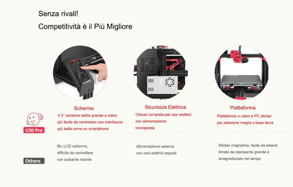 migliore-Stampante-3D-Alfawise-3 La migliore Stampante Economica 3D Alfawise U30 Pro, Dettagli e Offerte