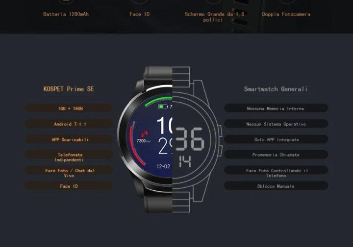 Offerta-KOSPET-Prime-SE-4-720x505 Offerta KOSPET Prime SE a 90€, il primo Smartwatch con Fotocamera e 4G