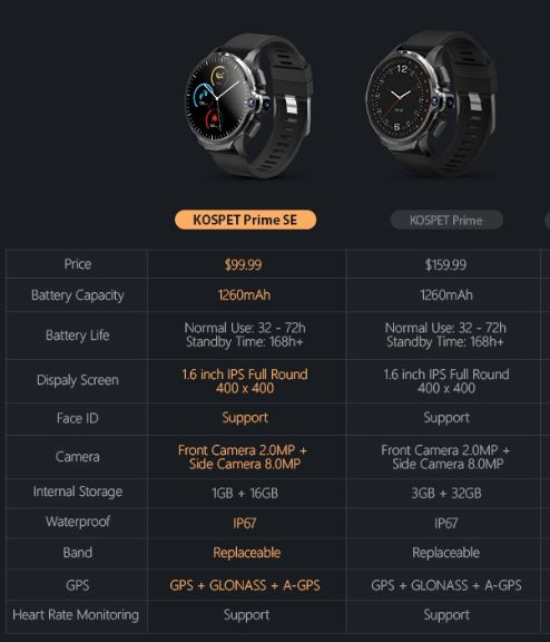 Screenshot_2019-12-30-KOSPET-Prime-SE-Review-specifications-price-features-Priceboon-com Offerta KOSPET Prime SE a 90€, il primo Smartwatch con Fotocamera e 4G