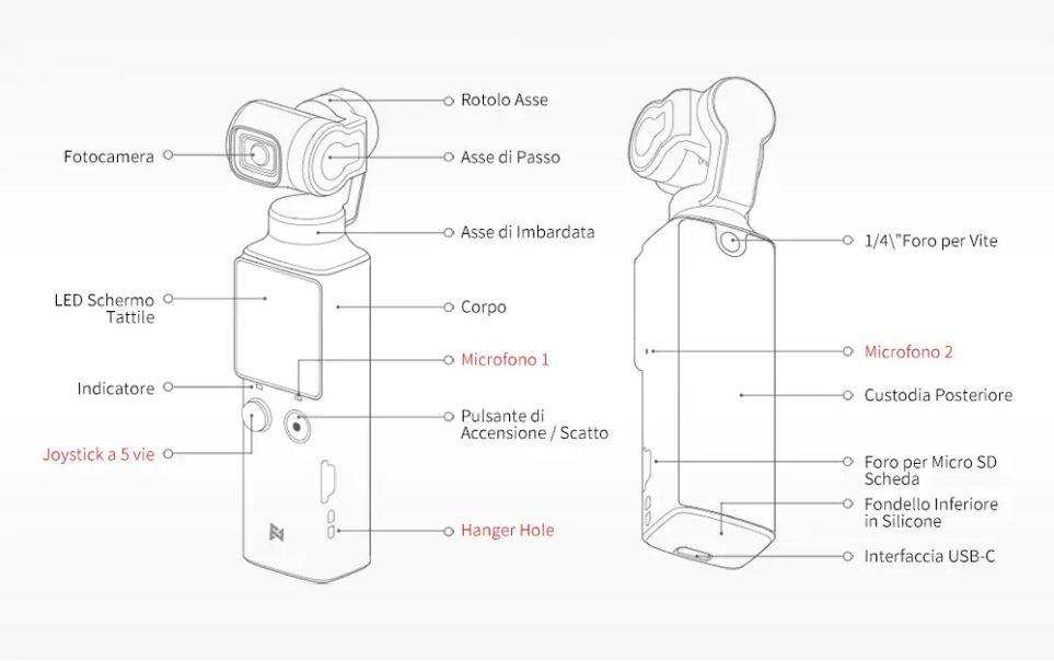 Xiaomi-Fimi-Palm-3-3 Xiaomi Fimi Palm 3, il nuovo Gimbal sfida DJI Osmo Pocket: Dettagli e Offerte