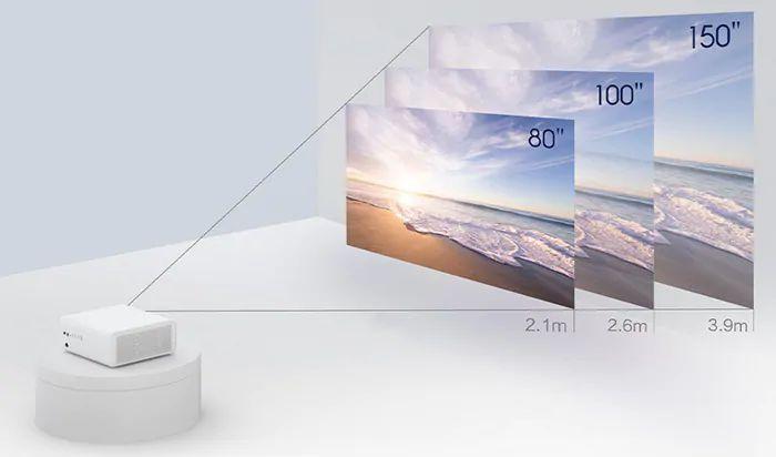 Xiaomi-Mijia-Proiettore-Laser-4 Xiaomi Mijia Proiettore Laser, fino a 150 pollici 4K sostituisce la normale TV