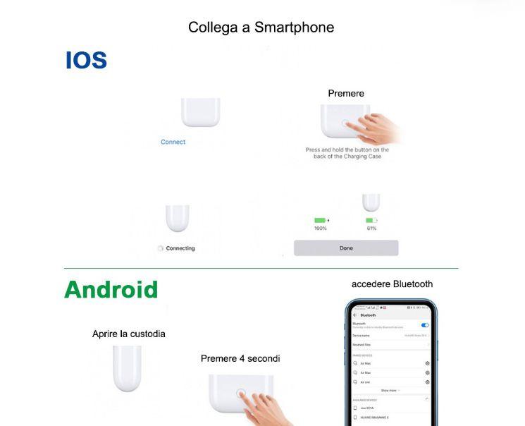 ricarica-i200 Recensione Auricolari Touch i200, Ricarica Wireless + Box Ricarica