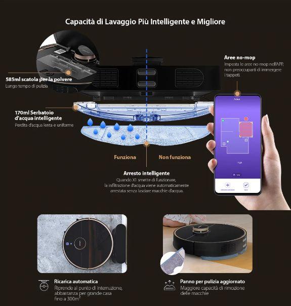 Offerta-Lenovo-X1-Lidar-LDS-4 Offerta Lenovo X1 Lidar LDS a 397€, l'aspirapolvere robot ad Acqua silenzioso
