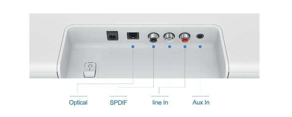 Offerta-Xiaomi-Soundbar-Bluetooth-3 Offerta Xiaomi Soundbar Bluetooth a 75€, per TV e Smartphone