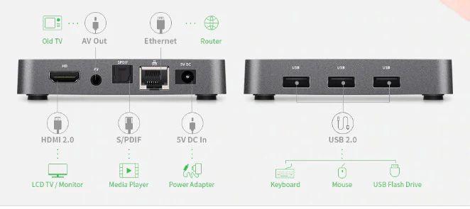 TV-Box-Alfawise-A8-1 TV Box Alfawise A8, il migliore per qualità-prezzo a 25€: Dettagli e Offerte