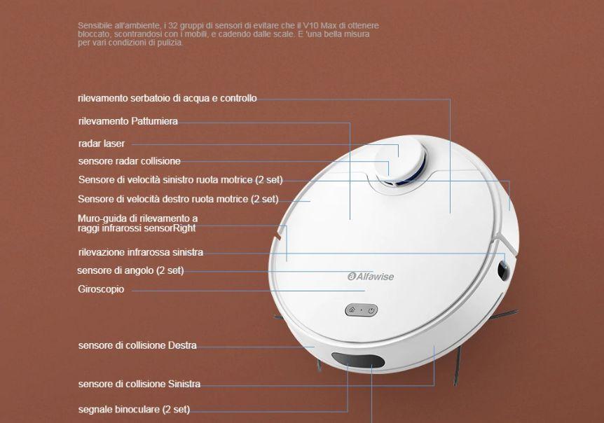 Alfawise-V10-Max-il-miglior-Aspirapolvere-Robot-Economico-1 Alfawise V10 Max, il miglior Aspirapolvere Robot Economico