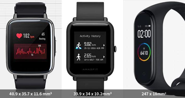 Xiaomi-Haylou-LS01-vs-Xiaomi-Mi-Band-4-vs-Huami-Amazfit-Bip-Lite-7 Xiaomi Haylou LS01 vs Xiaomi Mi Band 4 vs Huami Amazfit Bip Lite: quale Smartwatch scegliere?