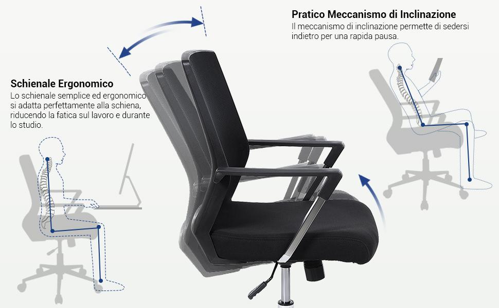 Guida: Le migliori sedie da ufficio 2020 Ergonomiche