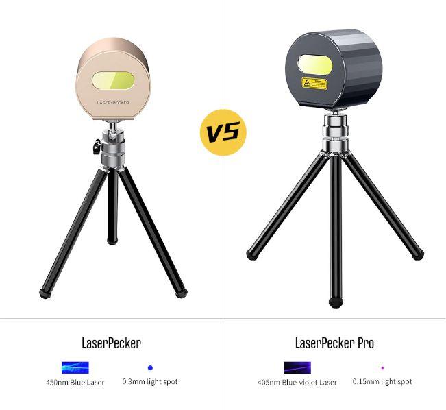 Offerta-LaserPecker-Pro-1 Offerta LaserPecker Pro a 274€, Incisore Laser portatile Fai Da te