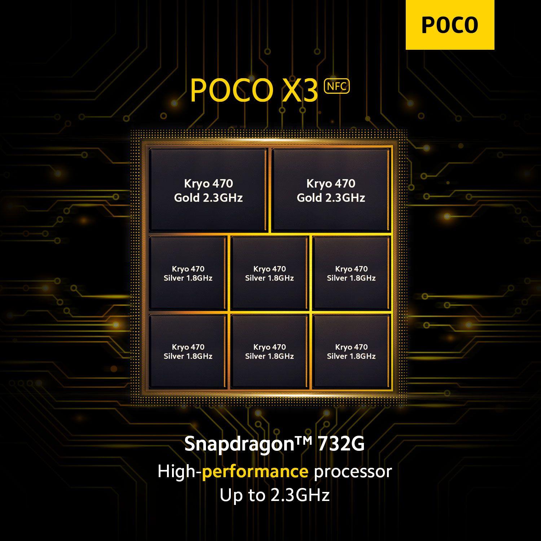 Xiaomi-Poco-X3-1 Offerta Xiaomi Poco X3 a 229€, il nuovo smartphone 2020 Fascia MEDIA