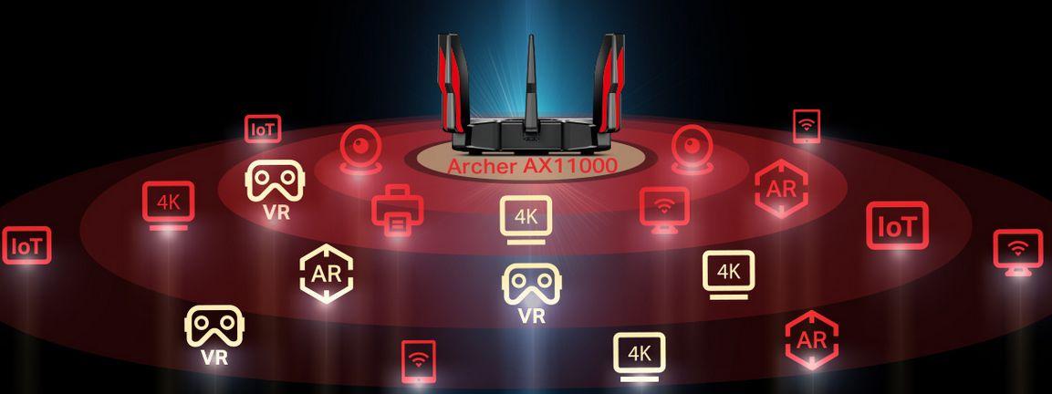 Migliori router wireless 2020: WiFi sempre Veloce Gaming e 4K