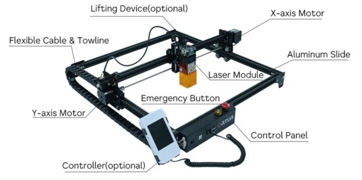 Offerta-Ortur-Laser-Master-2-Pro-1-720x358 Offerta Ortur Laser Master 2 Pro a 319€: L'incisore per Professionisti 2021